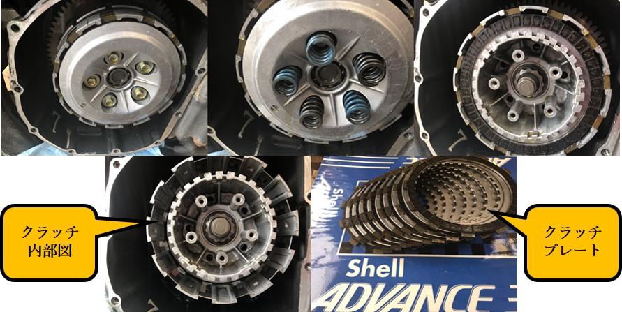バイク専用エンジンオイルの必要性   Shell ADVANCE公式サイト ...